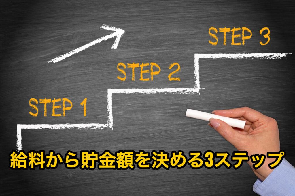貯蓄額を決める3ステップ