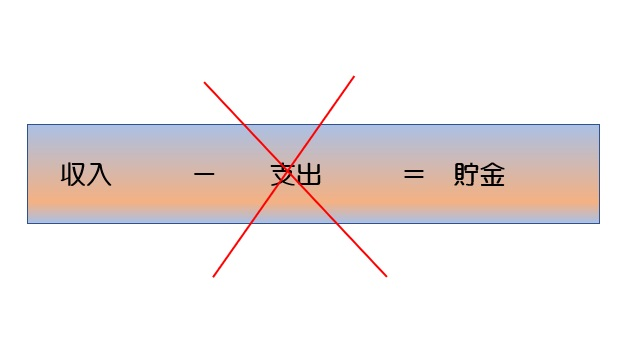 間違った方程式