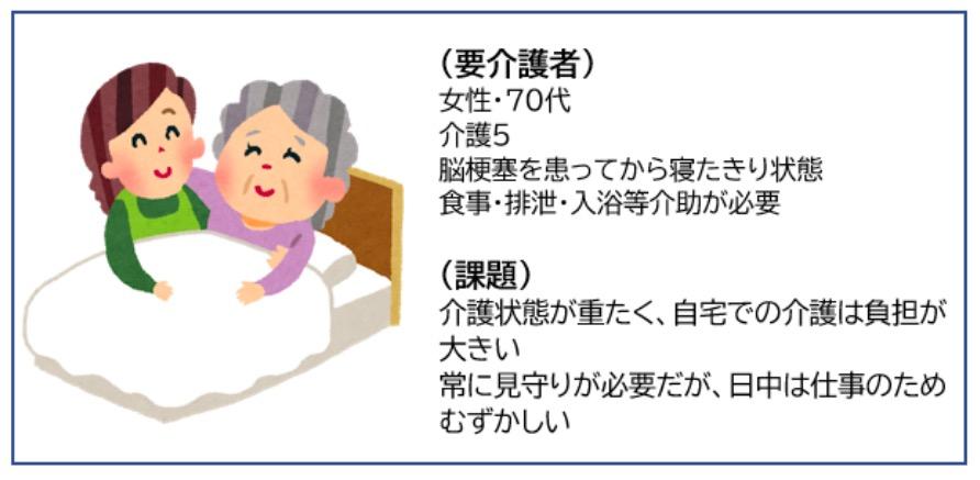 介護事例3